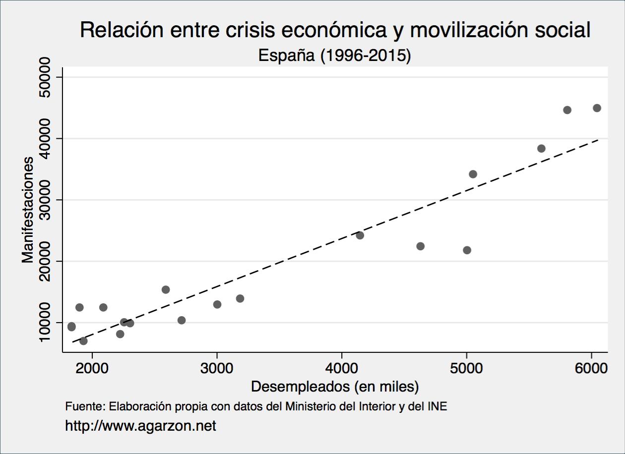 crisiseco_movilizacion